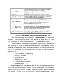 valiutos prekybos pdf